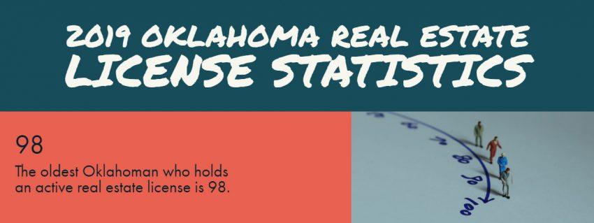 Oklahoma Real Estate License Statistics 2019 - Cover